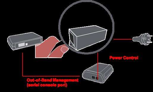 Single_Port_Remote_PowerSwitch_diagram